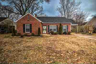 Memphis TN Single Family Home For Sale: $129,500