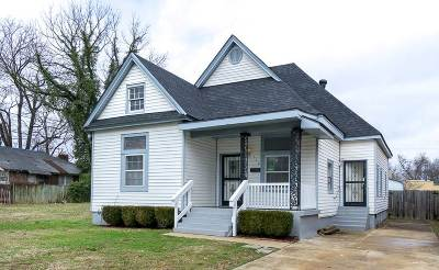 Memphis TN Single Family Home For Sale: $69,900