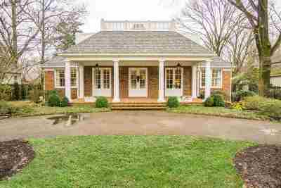 Memphis Single Family Home For Sale: 352 Grandview