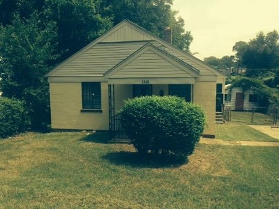 Memphis TN Single Family Home For Sale: $39,000