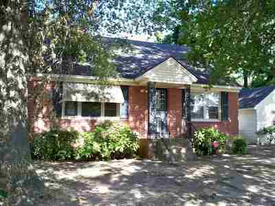 Memphis TN Single Family Home For Sale: $64,500