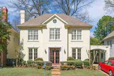 Memphis Single Family Home For Sale: 3220 Cloar