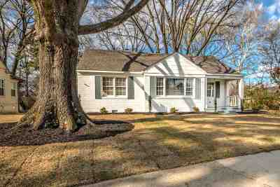 Shelby County Single Family Home For Sale: 3696 Philwood
