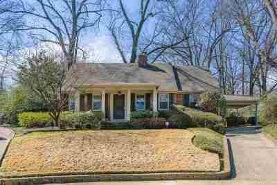 Memphis Single Family Home For Sale: 197 Picardy