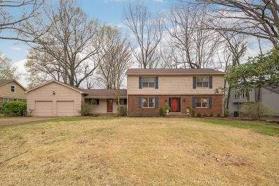 Germantown Single Family Home For Sale: 2019 Brierbrook