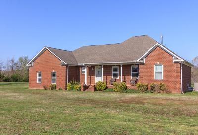 Adamsville Single Family Home For Sale: 200 Boyd