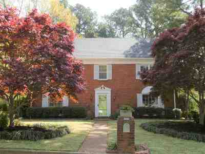 Germantown Single Family Home Contingent: 2168 New Meadow