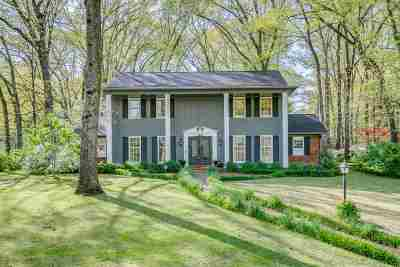 Memphis Single Family Home For Sale: 2285 Lochlevin
