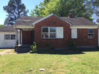 Memphis TN Single Family Home For Sale: $55,120