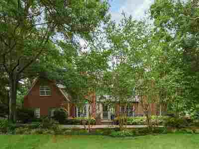 Memphis Single Family Home For Sale: 1218 Massey