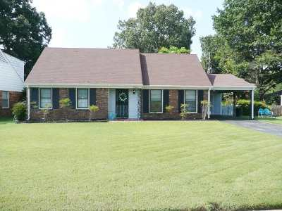 Memphis TN Single Family Home For Sale: $189,500