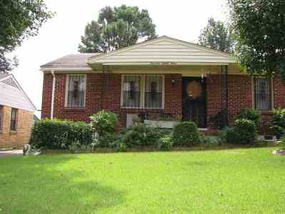 Memphis TN Single Family Home For Sale: $37,500
