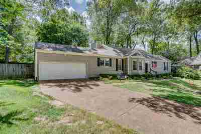 Germantown Single Family Home For Sale: 2149 Rolling Valley