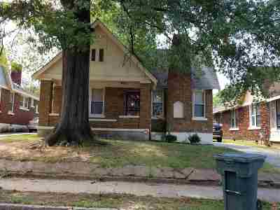 Memphis TN Single Family Home For Sale: $49,000