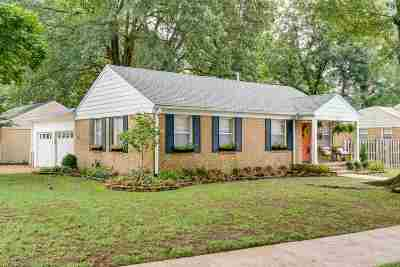 High Point Terrace Single Family Home For Sale: 426 Lytle