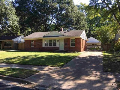 Memphis Single Family Home For Sale: 4631 Monaco