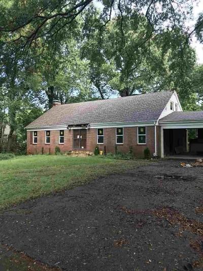 Memphis TN Single Family Home For Sale: $225,000