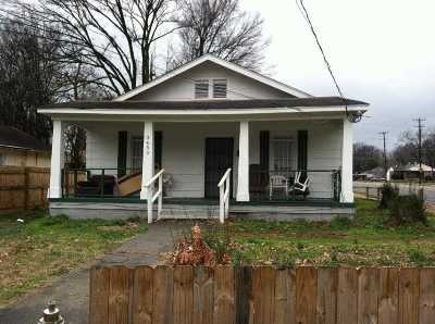 Memphis TN Single Family Home For Sale: $12,000