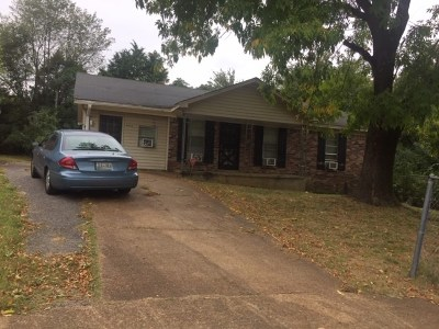Memphis TN Single Family Home For Sale: $45,000