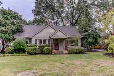 High Point Terrace Single Family Home For Sale: 3731 S Woodland