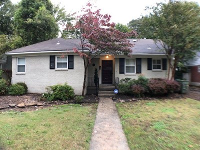 High Point Terrace Single Family Home For Sale: 3618 Philwood