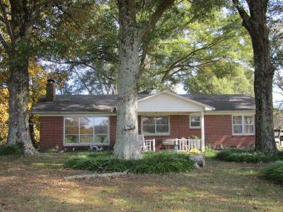 Halls Single Family Home For Sale: 1354 Poplar Grove