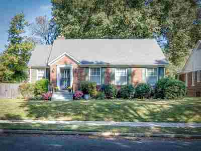 High Point Terrace Single Family Home For Sale: 3520 Philwood