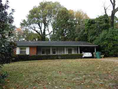 Memphis TN Single Family Home For Sale: $174,900
