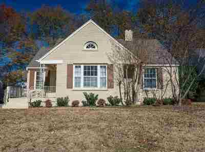 High Point Terrace Single Family Home For Sale: 3786 Shirlwood