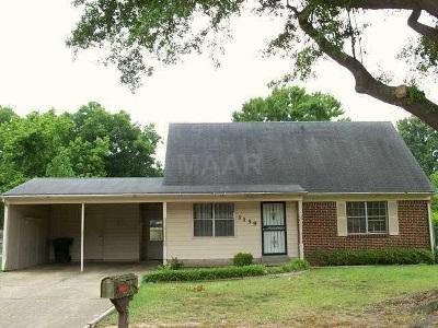 Memphis TN Single Family Home For Sale: $85,000