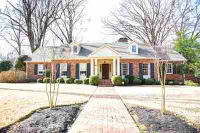 Memphis Single Family Home For Sale: 145 S Grove Park