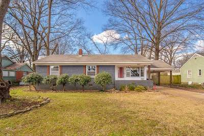 Memphis TN Single Family Home For Sale: $115,000