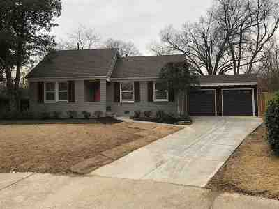 Memphis Single Family Home Contingent: 329 Wilkinson