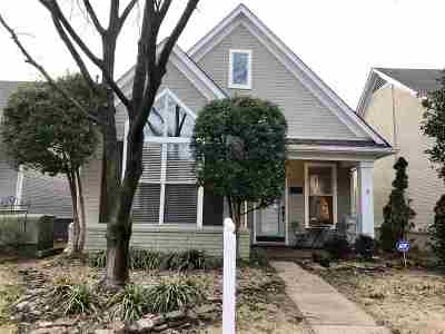 Single Family Home For Sale: 1131 Harbor River