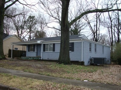 Memphis Single Family Home Contingent: 3229 McKell