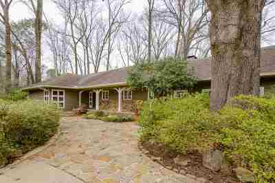 Memphis Single Family Home For Sale: 4416 Minden