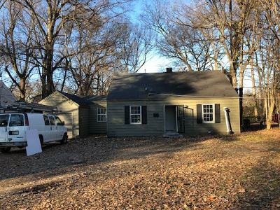 Memphis TN Single Family Home For Sale: $64,900