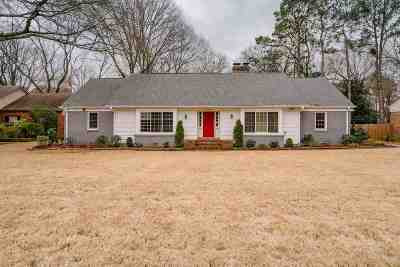 Memphis Single Family Home For Sale: 5293 S Angela