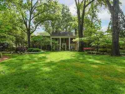 High Point Terrace Single Family Home For Sale: 32 St Andrews