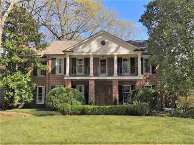 Memphis Single Family Home For Sale: 6500 S Oak Shadows