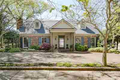 Single Family Home For Sale: 575 Country Club
