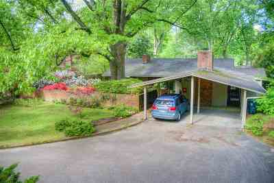 Memphis TN Single Family Home For Sale: $379,900