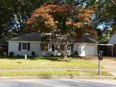 Memphis TN Single Family Home For Sale: $249,900