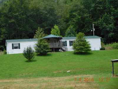 Sugar Tree TN Single Family Home Pending: $30,000