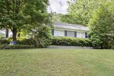 High Point Terrace Single Family Home For Sale: 3704 Northwood