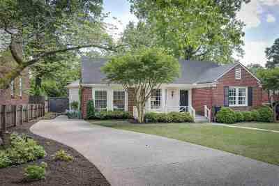 High Point Terrace Single Family Home Contingent: 3703 Highland Park