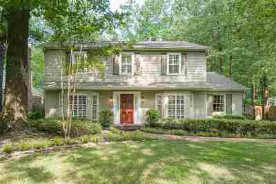 Memphis Single Family Home For Sale: 2366 Holly Grove