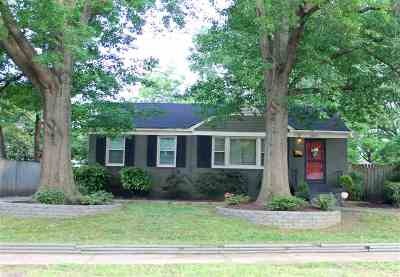 Shelby County Single Family Home For Sale: 3869 Philwood