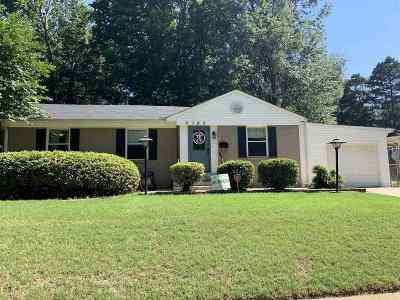 Shelby County Single Family Home Contingent: 5163 Kaye