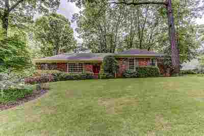 Memphis Single Family Home For Sale: 1970 Abergeldie